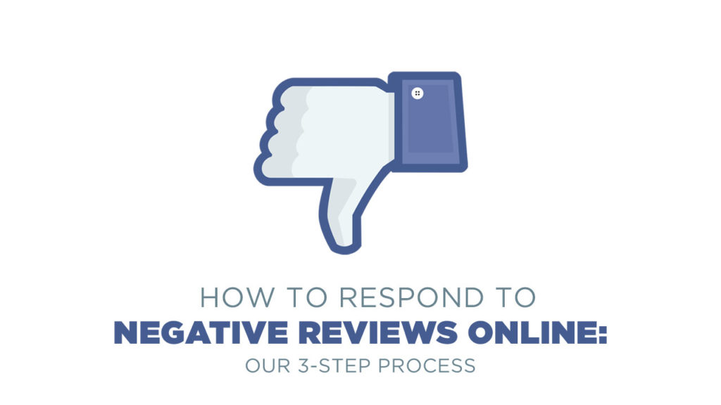How to respond to negative reviews online