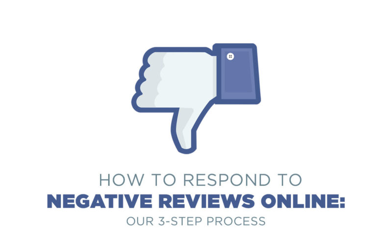 How to Respond to Negative Reviews Online: Our 3-Step Process